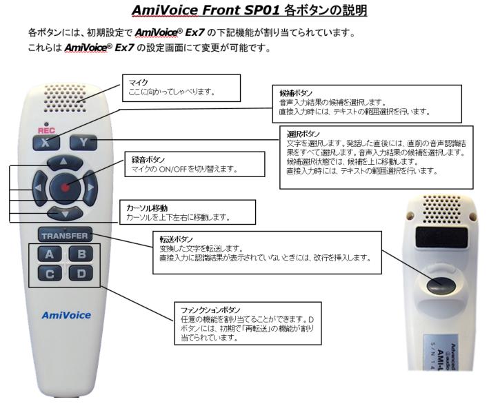 SP01-2