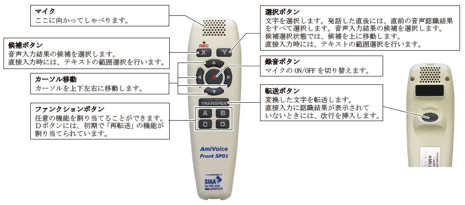 AmiVoice Front SP01 各ボタンの説明
